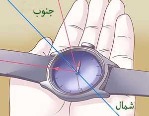 جهت یابی به روش عقربه ساعت - آموزش و تکنیکهای جهت یابی - آموزشهای طبیعتگردی - ایران در سفر