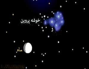جهت یابی به کمک ستاره گان خوشه پروین - آموزش انواع جهت یابی - آموزشهای طبیعت گردی - ایران در سفر