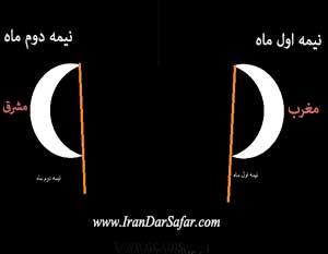 جهت یابی به کمک هلال ماه - آموزش انواع جهت یابی - آموزشهای طبیعت گردی - ایران در سفر